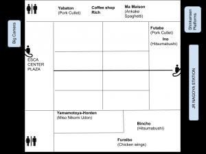 rough floor map of ESCA