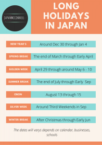 Long Holidays in Japan