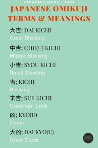 Omikuji, Japanese terms and meanings